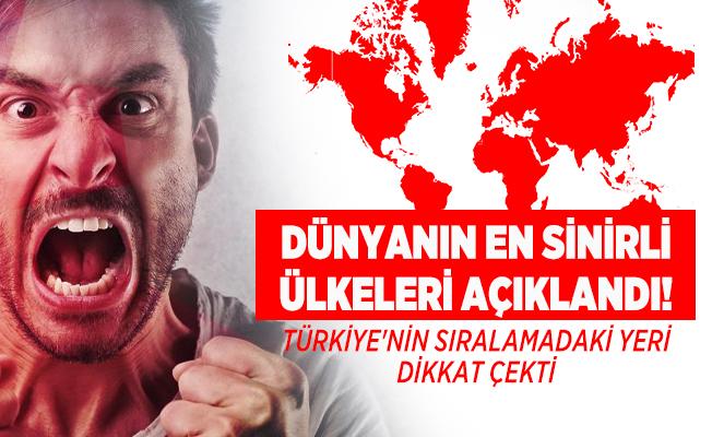 Dünyanın en sinirli ülkeleri açıklandı! Türkiye'nin sıralamadaki yeri dikkat çekti