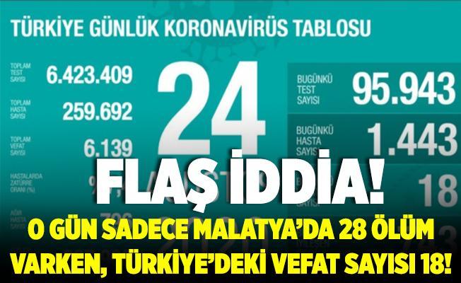 Flaş iddia! O gün sadece Malatya'da 28 ölüm varken, Türkiye genelindeki ölüm sayısı 18 olarak açıklandı!