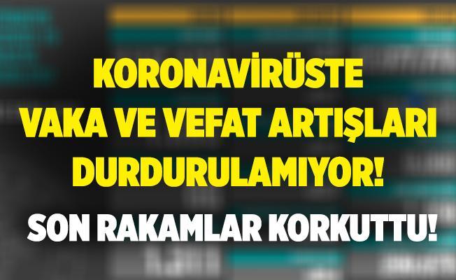 15 Ekim Türkiye koronavirüs hasta tablosu açıklandı! Koronavirüste vaka ve vefat sayılarındaki artış durdurulamıyor!
