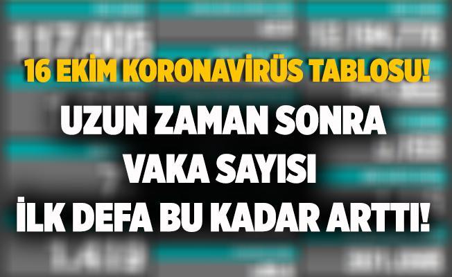 16 Ekim Türkiye koronavirüs tablosu! Uzun zaman sonra ilk defa vaka sayısı bu kadar arttı!