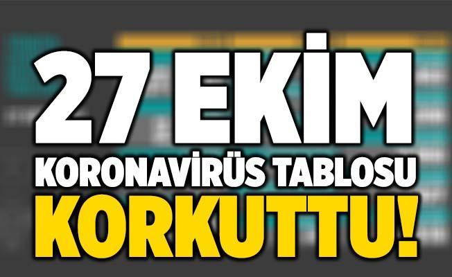 27 Ekim koronavirüs tablosu korkuttu! Vaka ve ölüm sayılarında düne göre kritik artış!