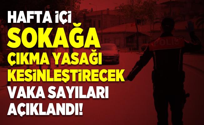 Hafta içi sokağa çıkma yasağı kesinleştirecek vaka sayıları açıklandı! Türkiye 28 Kasım corona tablosu