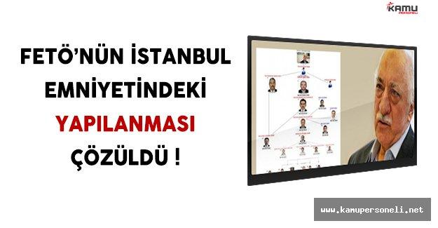 FETÖ'nün İstanbul Emniyetindeki Yapılanması Çözüldü