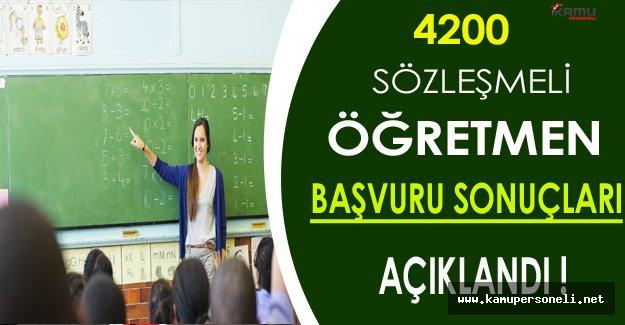 MEB 4200 Öğretmen Alımı Başvuru Sonuçları Açıklandı !