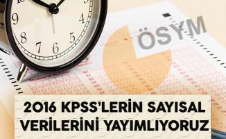2016 KPSS'lerin Sayısal Verilerini Yayımlıyoruz
