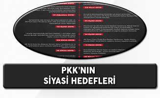 PKK Siyasileri Hedef Alıyor!