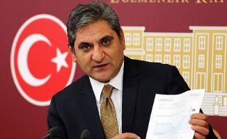 CHP'li Erdoğdu: Enflasyonda sözde düşüş, ücretlilerin zamlarını düşük tutma oyunudur