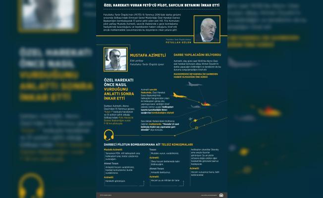 GRAFİKLİ - Özel Harekatı vuran FETÖ'cü pilot, savcılık beyanını inkar etti