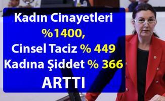CHP milletvekili Karabıyık, kadın cinayetleri, cinsel taciz olaylarında ki artışa dikkat çekti