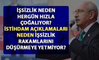 Kemal Kılıçdaroğlu, işsizlik rakamları üzerinden, iktidarın istihdamla mücadele politikalarını eleştirdi