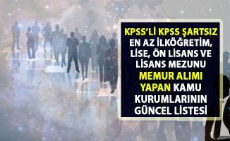 2019 yılı Nisan Ayı Memur Alımı Yapan Kamu Kurumları! Memur Alımları İş İlanları...