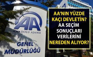 Anadolu Haber Ajansı (AA) seçim sonuçları verilerini nereden alıyor? AA Kimlerin? Yüzde kaçı devletin?