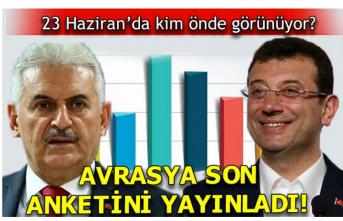 Avrasya Anket Şirketi 23 Haziran İstanbul seçimleriyle ilgili son anketi paylaştı! Ankette kim önde?