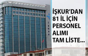 İŞKUR 81 İl Personel Alımı! İŞKUR İl İl Personel Alımı Tam Listesi