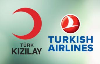 THY ve Türk Kızılayı Personel Alım İlanı Yayımladı! THY Personel Alımı 2019! Türk Kızılayı Personel Alımı Başvuru Ekranı