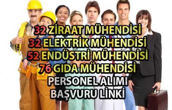 Ziraat, Gıda, Elektrik ve Endüstri Mühendisi Personel alımı İş İlanları! İŞKUR tarafından 192 mühendis alımı yapılacaktır