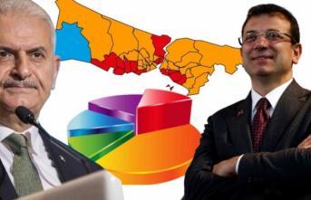23 Haziran son seçim anketi sonuçları son durum ne? İstanbul'da hangi aday önde?