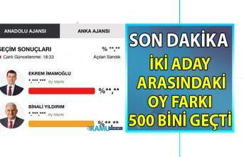 23 Haziran İstanbul seçim sonuçları açıklanmaya başlandı! En çarpıcı İBB seçim sonuçları!..