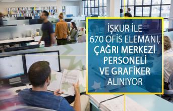 İŞKUR İle 670 Ofis Elemanı, Çağrı Merkezi Personeli ve Grafiker Alımı Yapılacak
