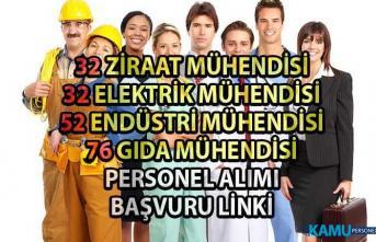 İŞKUR tarafından 192 mühendis personel alımı başvuru alım ilanı!