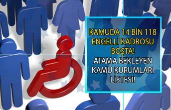 Kamuda 14 Bin Engelli Kadrosu Boş! CHP'li Erdoğan Toprak kamu kurumlarında boş olan engelli kadrolarını açıkladı!