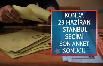 KONDA 23 Haziran İstanbul Seçim Anketi Sonucu! 23 Haziran 2019 İstanbul Seçimi Son Anket Sonuçlarında Durum Ne?