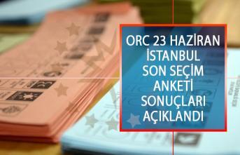 ORC 23 Haziran İstanbul Son Seçim Anketi Sonuçları Açıklandı! İstanbul'da İmamoğlu Mu, Binali Yıldırım Mı Önde?