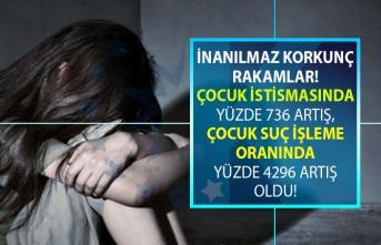 Türkiye'de yabancı uyruklu cinsel çocuk istismarı ve çocuk suç işleme oranlarında korkunç yükseliş!