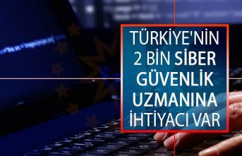Türkiye'nin 2 Bin Siber Güvenlik Uzmanına İhtiyacı Var!