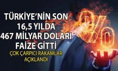 Türkiye ne kadar faiz ödedi! CHP'li Öztrak, AKP döneminde 16,5 yılda ödenen faiz miktarını açıkladı!