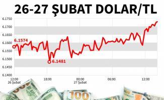 Dolar hızla yükseliyor borsa düşüyor!