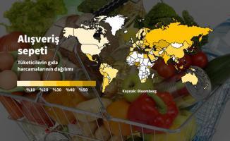 Temel gıda fiyatları yükseliyor!