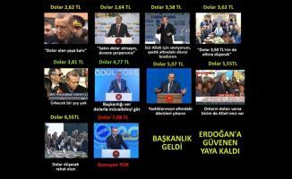 Cumhurbaşkanı Erdoğan'ın geçmişte dolar kuru hakkındaki açıklamaları gündem oldu!