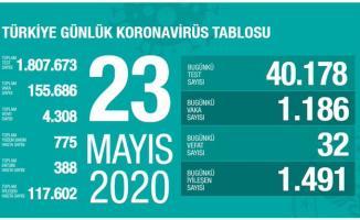 Türkiye'de corona vaka sayısında artış meydana geldi!