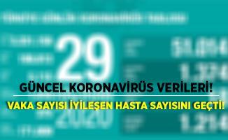 Bakan Koca güncel koronavirüs verilerini paylaştı! Vaka sayısı iyileşen hasta sayısını geçti!