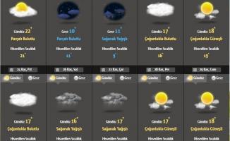 Havalar ısınıyor! 3 günlük hava durumu ve illere göre hava sıcakları tahmini!