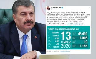 Son dakika 13 Temmuz Koronavirüs Türkiye tablosunda vaka ve ölüm sayısı açıklandı
