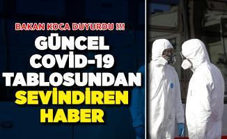 Bakan Koca 26 Eylül Corona Virüsü Tablosunu Paylaştı ! Tablodan Sevindiren Haber Geldi