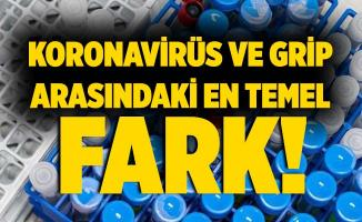 Koronavirüs ve grip nasıl ayrılır? İşte en temel belirtisi!