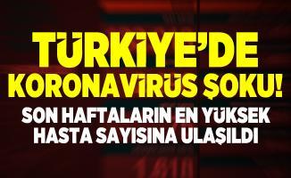 Son dakika Türkiye 26 Ekim koronavirüs tablosu açıklandı! Son haftaların en yüksek hasta sayısına ulaşıldı