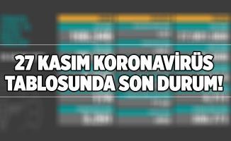 27 Kasım koronavirüs tablosu! Türkiye koronavirüs tablosunda yeni vaka ve vefat sayısı!