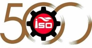 ISO 500 Listesi Açıklandı. TÜPRAŞ Zirvede
