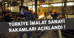 İSO Türkiye İmalat Sanayi Endeksi Rakamları Açıklandı