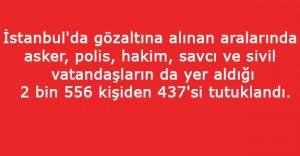 İstanbul'da 2 Bin 556 Kişi Gözaltına Alındı