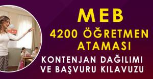 MEB 4200 Sözleşmeli Öğretmen Atamalarına İlişkin Kontenjan Dağılımı ve Başvuru Kılavuzu
