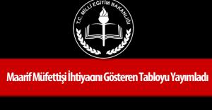 MEB Maarif Müfettişi İhtiyacını Gösteren Tabloyu Yayımladı