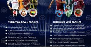 Süper Lig Oyuncularının EURO 2016 Performans Değerlendirmesi