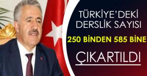 Türkiye'de Derslik Sayısı 250 Binden 585 Bine Çıkarıldı !