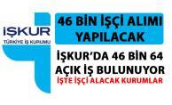 İŞKUR açık iş ilanları yayımlandı! İŞKUR Tarafından 46 bin işçi alımı yapacak