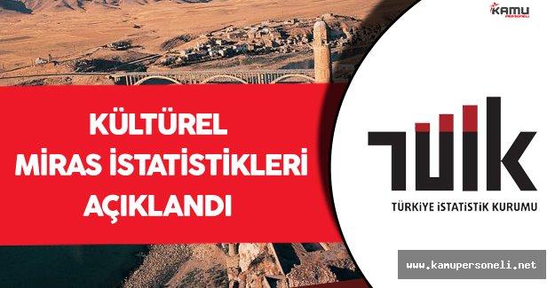 TÜİK Kültürel Miras İstatistiklerini Açıkladı